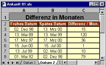 differenz formel excel